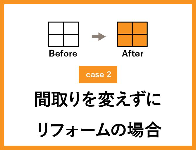 case2 間取りを変えずにリフォームの場合